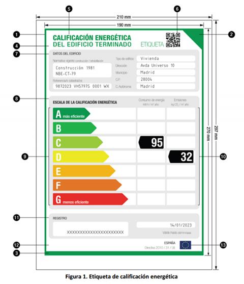 Certificat energètic. Etiqueta